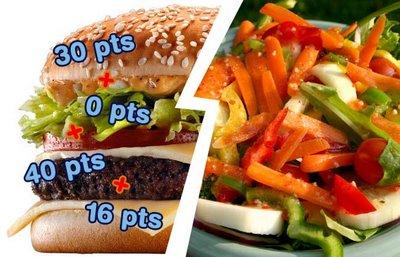 dietas-dos-pontos-para-emagrecer